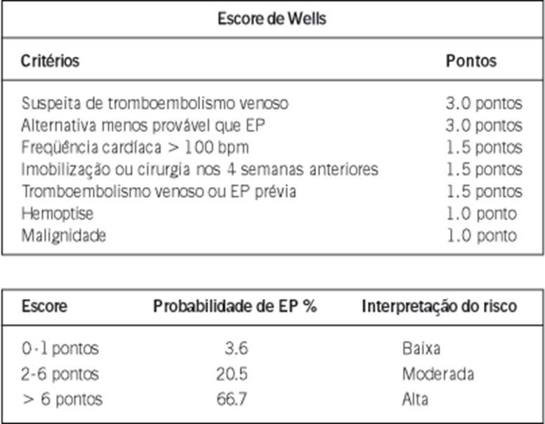 Icd tromboembolismo 9 pulmonar